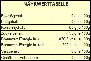 Nährwerttabelle - 10045 Torani