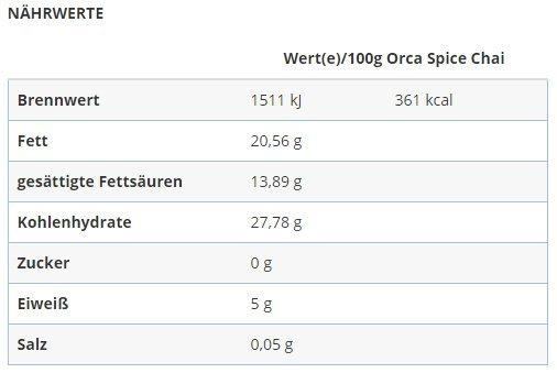 Nährwerttabelle - David Rio - Orca Spice