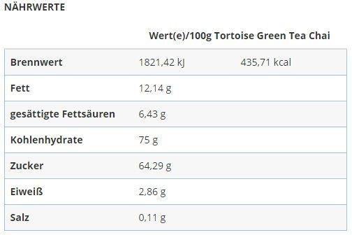 Nährwerttabelle David Rio - Tortoise Green Tea