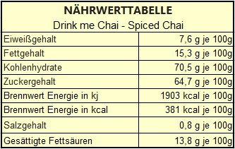 Nährwerttabelle Drink me Chai Spiced Chai