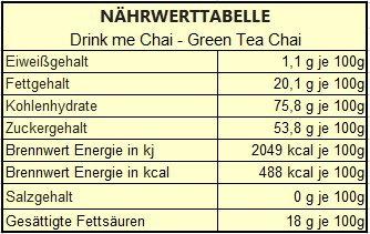 Nährwerttabelle Drink me Chai - Green Tea