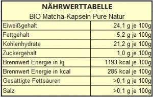 Bio Matcha-Kapseln - Pure Natur - Nährwerttabelle