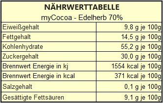 myCocoa Edelherb 70% Nährstofftabelle
