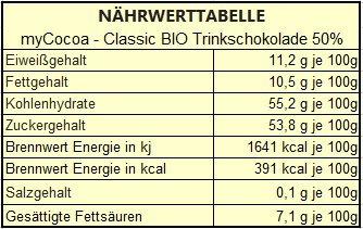 Nährwerttabelle myCocoa BIO Trinkschokolade Classic 50%