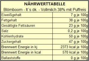 Nährwerttabelle: Blömboom Vollmilch mit Puffreis - 38%