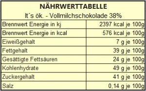 Blömboom Vollmilchschokolade 38% - Nährwerttabelle