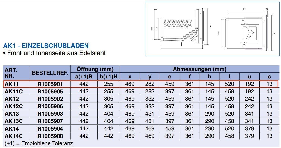 Tabelle Abmessung zu Ronda AK11 Schublade