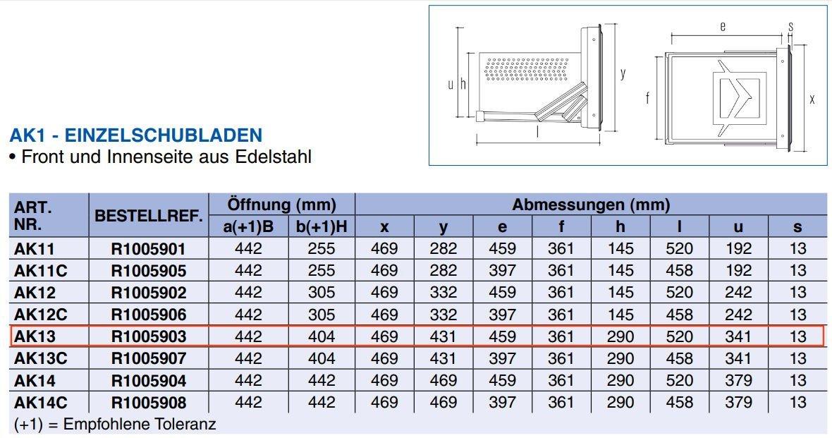 Tabelle Abmessungen Ronda Schublade AK13