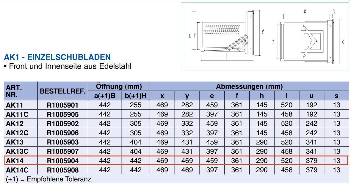 Tabelle Abmessung Ronda CNS Schublade AK14