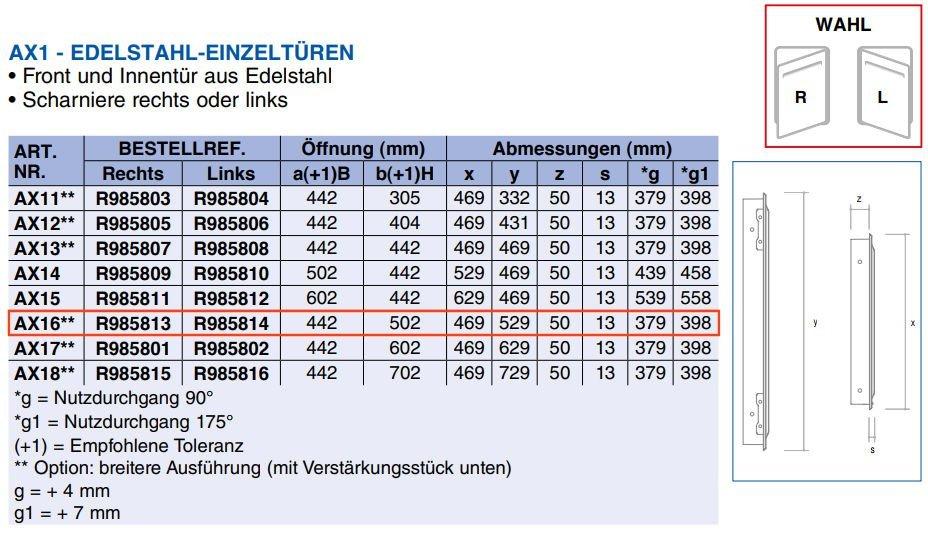Maßtabelle - Ronda Edelstahl Türe AX16 - Serie AX1