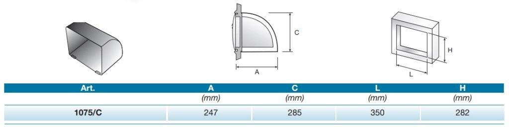 Priolinox - Abmssungen für Dampfschutzhaube 1075/C